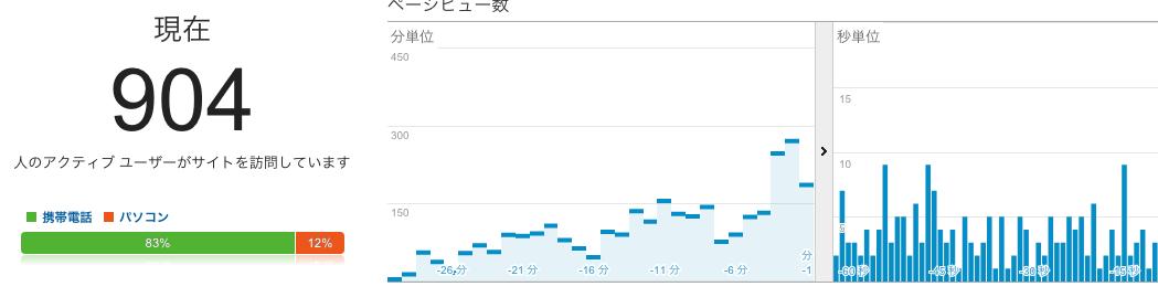 スクリーンショット 2015-07-14 21.54.49